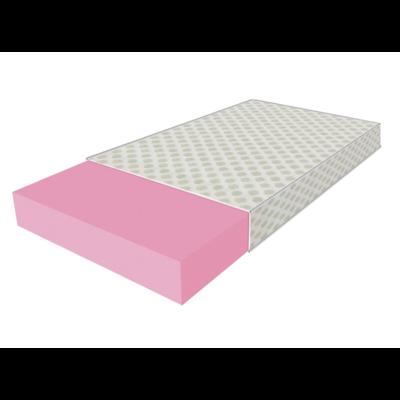 Матрас Rosi Roll 80*200 см производства HighFoam - главное фото